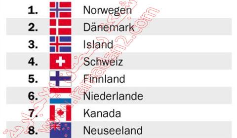 weltgluecksbericht-norwegen