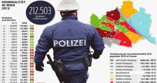 Kriminalitat-in-Wien