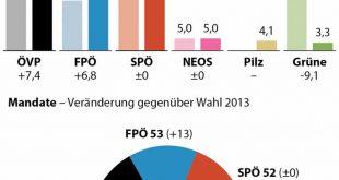 Austria-Wahl-2017-OVP-21