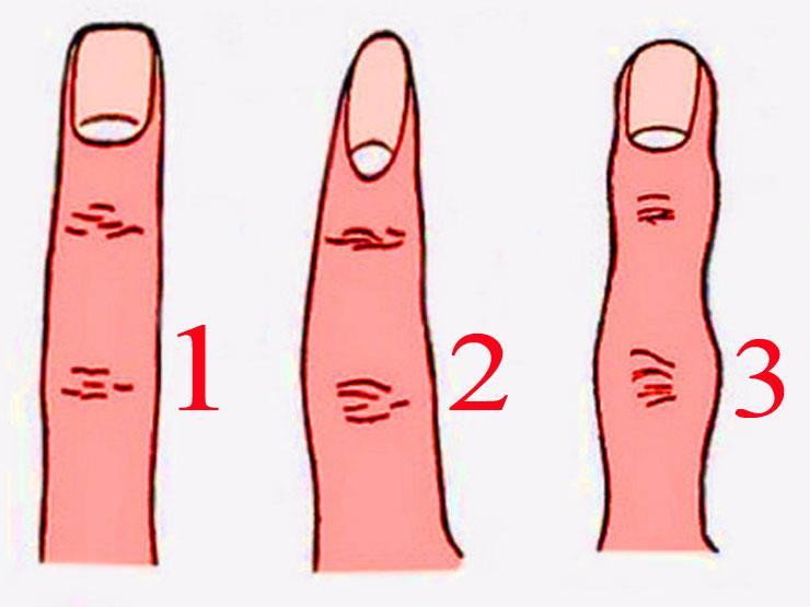 Finger-Endeckt-Yorsilf