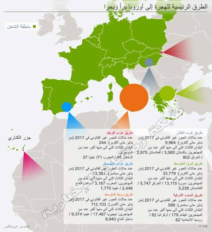 Asyei-Information-Europa
