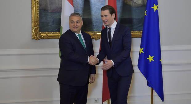 Kurz-und-Orban