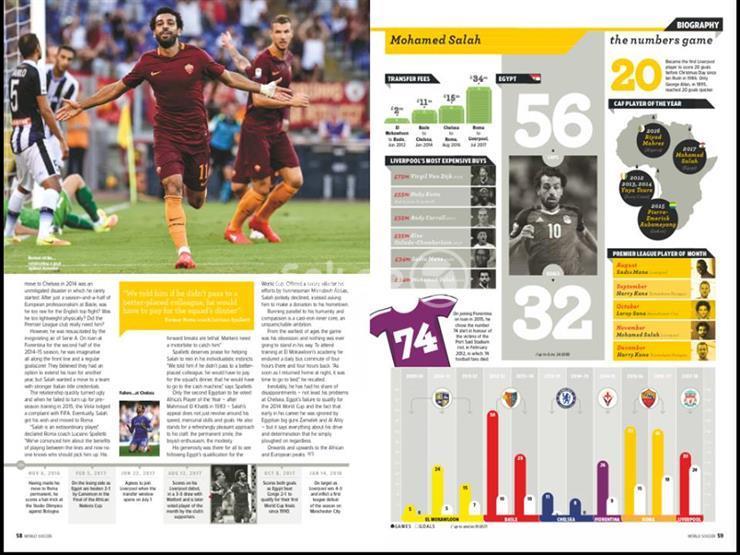 M-Salah-England-Magazin1