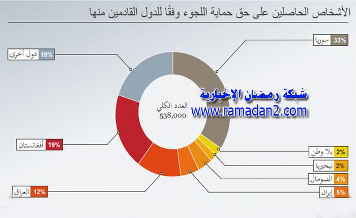 Asyel-Grafik123434