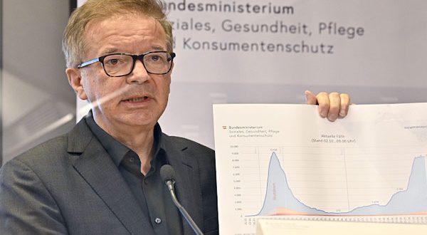وزير الصحة النمساوي : الجولة الثانية من تطعيمات كبار السن بلقاح كورونا تنتهي في فبراير